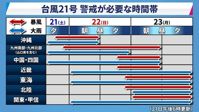 ★超大型で非常に強い台風21号の影響により、10/22(日)開催予定の関西大会、関東大会は日程を変更して開催されます。 イメージ2