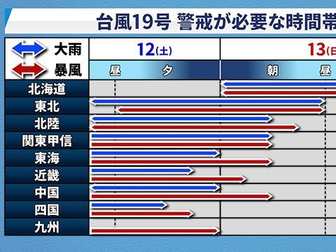 ★《台風緊急連絡2》10/13(日)紫カントリークラブあやめ大会は、台風19号の関東上陸により、10/20(日)または11/17(日)に日程を変更して開催されます。 イメージ3